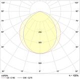 LED подвесная модульная система IP20, Световые технологии RING LED 20 4000K [1306000020], фото 2