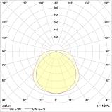 LED светильники с призматическим рассеивателем IP20, Световые технологии LTX LED 1200 EM 4000K CS [1056000140], фото 2