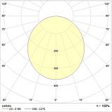 LED встраиваемый светильник IP40, Световые технологии PIANO S 18 WH 3000K [1579000130], фото 2