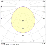LED светильники IP65, Световые технологии TITAN 8 LED 5000K [1670000010], фото 2