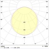 LED линейные светильники IP54, Световые технологии LED MALL ECO 2х35 IP54 4000K [1598000520], фото 2