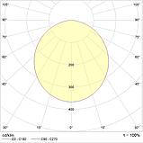 LED светильники для потолка IP20, Световые технологии OPL/R ECO LED 1200 4000K GRILIATO [1028000290], фото 2
