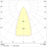 LED Регулируемый светильник с оптикой IP20, Световые технологии JET/T LED 35 S D45 3000K [1601000260], фото 2