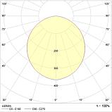 LED светильники IP54, Световые технологии OWP OPTIMA LED 595 IP54/IP54 HFD 4000K [1372000220], фото 2