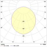 LED светильники для потолка IP20, Световые технологии OPL/R ECO LED 595 HFD 4000K GRILIATO [1028000820], фото 2