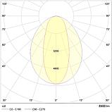 LED магистральные светильники IP54, Световые технологии LED MALL LINE 2x35 D30 IP54 /main line harness/ 4000K [1598000990], фото 2
