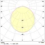 LED линейные светильники IP54, Световые технологии LED MALL ECO 35 IP54 EM 4000K [1598000700], фото 2