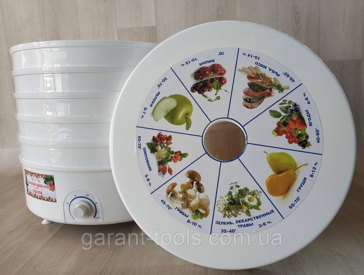 Сушарка електрична для фруктів овочів і грибів РОТОР / ДІВА / ЧУДЕСНИЦА сушарка 25 літрів