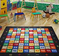 Коврик в детскую комнату Confetti Mathematics 200*200