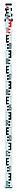 Нивелировочная рейка ADA Staff 4 (A00142)