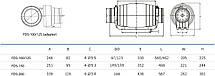 Канальный вентилятор Binetti FDS-150 Silent (71366), фото 3
