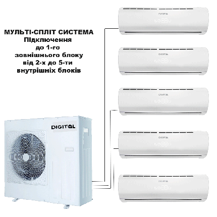 Внутренний блок мульти-сплит системы Digital DAC-IN09CI (71104), фото 2