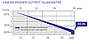 Сонячна батарея DAH Solar HCP60-280W (Half Cell), фото 3