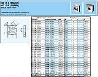 Пластина твердосплавная сменная 03114-150412 Т5К10