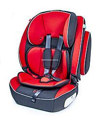 Детское автокресло HAPPY 9-36 кг, 2 цвета