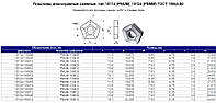 Пластина твердосплавная сменная 10114-110408 В35