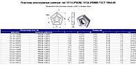 Пластина твердосплавная сменная 10114-110408 ВК8