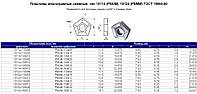 Пластина твердосплавная сменная 10114-110408 Н10