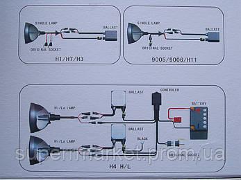 HID XENON H3  bosch  5000K 12V 35W - комплект ксеноновых ламп для автомобиля, фото 2