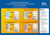 """Энергосберегающие окна со стеклом ClimaGuard® Solar от""""Стимекс"""""""