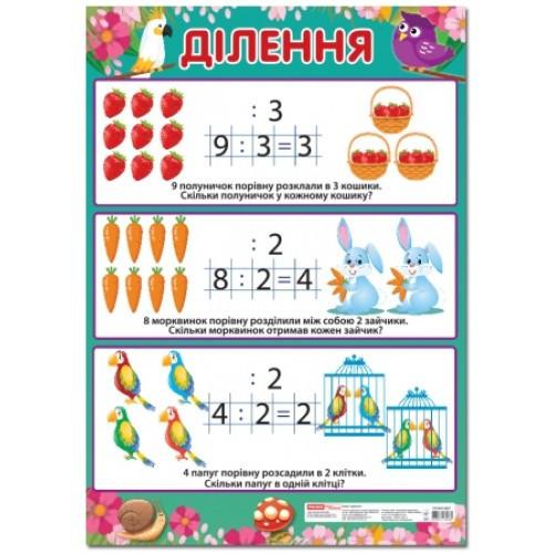 АКЦИЯ!!! Плакат 0208: Деление (начальная школа) (17.9) 64821