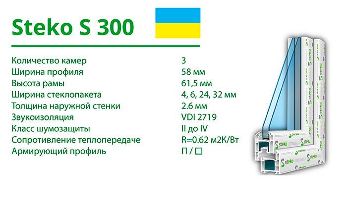 Профильная система Steko S 300 Эконом