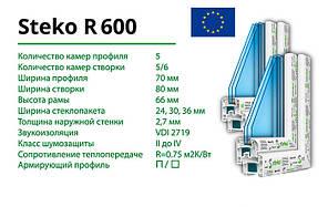 Профильная система Steko R 600 Премиум+