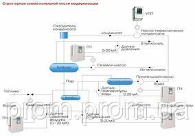 Комплексная автоматизация теплопунктов