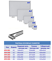 Рамка алюминиевая для плакатов А4 формата
