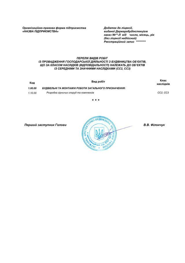 лицензия на горные сооружения цена