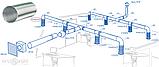 АЛЮВЕНТ Н 120 / 3,0 м алюминиевая гофра (воздуховод) для кухонной вытяжки, фото 5