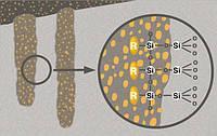 SILRES® BS CREME N кремообразный силан-силоксановый гидрофобизатор
