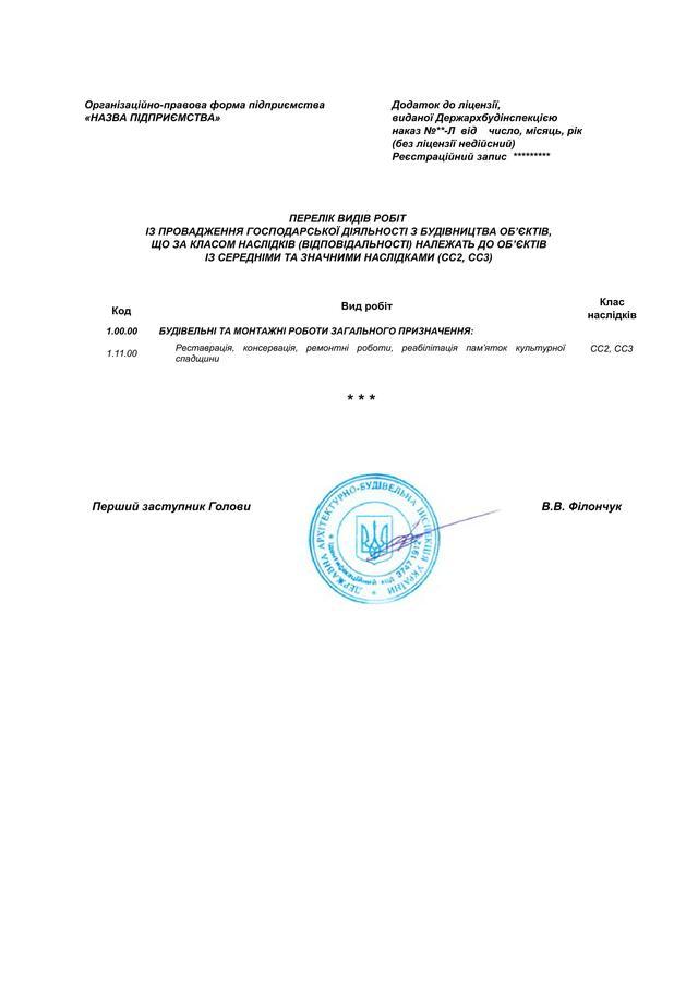 лицензия на реставрацию зданий цена