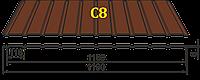 Профнастил C8