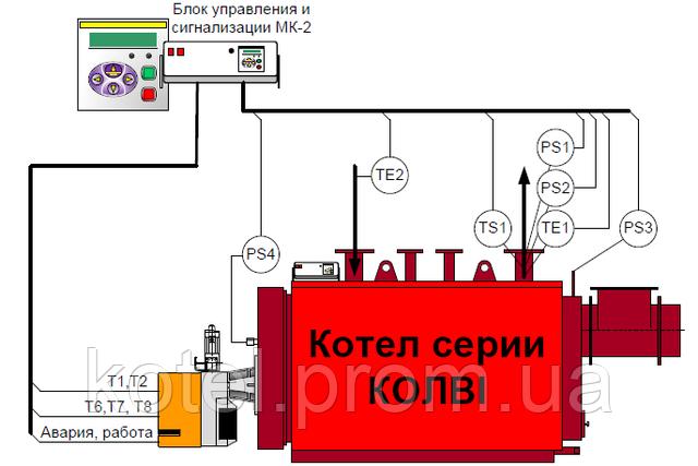 Комплект датчиков к пульту управления жаротрубными котлами Колви