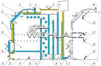 Тех. Описание котлов Wichlacz KW-GSN 150–1140 кВт