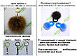 Меховой помпон Песец, Голубой, 6/12 см, пара 496, фото 3
