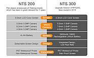 Видео Эндоскоп NTS 300 Teslong (1 метр), фото 8