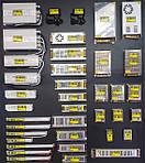 Блоки питания (трансформаторы) для лент
