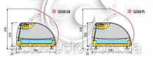 Суши-кейс ColdMaster SUSHI 4 GN, фото 3