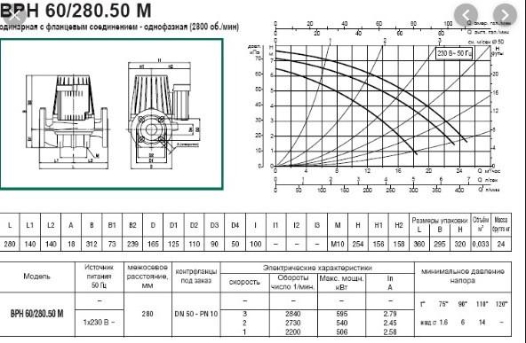 КонструкцияDAB BMH 60/360.80T