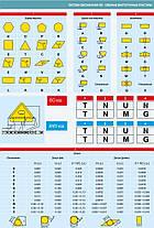 DNMG150604 YBC252 ZCC.CT Твердосплавная пластина для токарного резца, фото 2