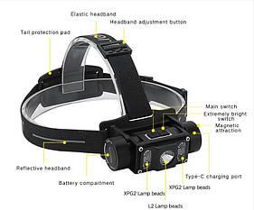 Налобный мега яркий фонарь Boruit B50 Магнит XM-L2 + 4 * XP-G2