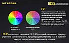 Фонарь налобный Nitecore HC65 1000LM (ультро яркий), фото 7