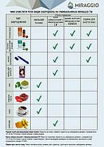 Гранитная мойка для кухни 649*500* 200 мм Miraggio Bodrum 650 серый, фото 3