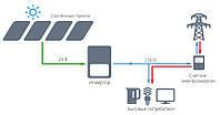 Сетевая солнечная электростанция для подключения к «Зеленому» тарифу, 10 кВт