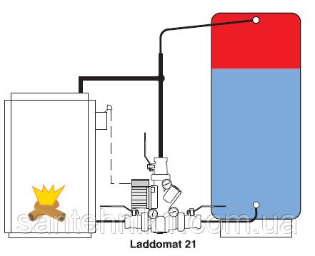 Ladomat 21 до 80 кВт., Термосмесительные узлы LADDOMAT 21 купить в Киеве., фото 2