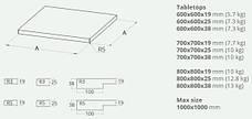 Столешница 800х800 МДФ MultiTOP квадрат толщ. 38 мм. Квадратные столешницы из МДФ, фото 3