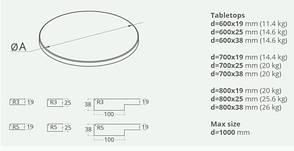Столешница Д600 МДФ MultiTOP круг толщ. 19 мм. Круглые столешницы из МДФ, фото 2