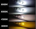 Лампи автомобільні світлодіодні ZIRY C-6 H1/36W/6500K, головне світло, фото 5